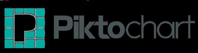 piktochart socialmedia tools